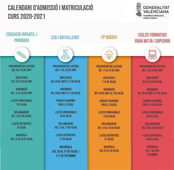 resum calendari admissió 2020-21